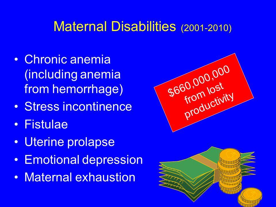 1 maternal death 20 - 40 maternal disabilities Maternal Disabilities