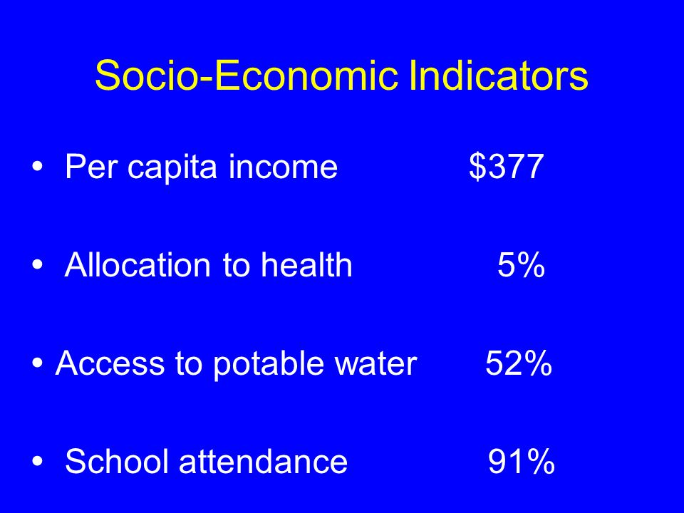 Socio-Economic Indicators  Per capita income $377  Allocation to health 5%  Access to potable water 52%  School attendance 91%