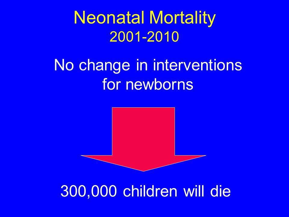 Newborn Deaths and Disabilities