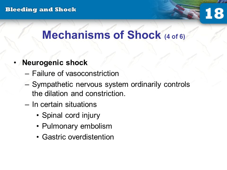 Mechanisms of Shock (4 of 6) Neurogenic shock –Failure of vasoconstriction –Sympathetic nervous system ordinarily controls the dilation and constriction.