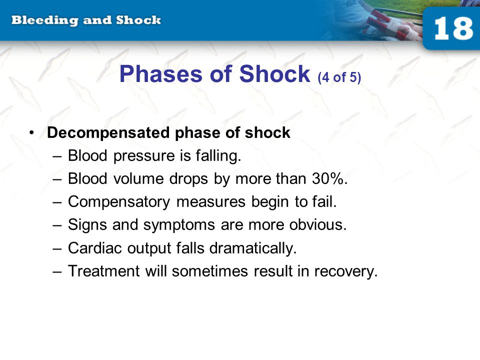 Phases of Shock (4 of 5) Decompensated phase of shock –Blood pressure is falling.