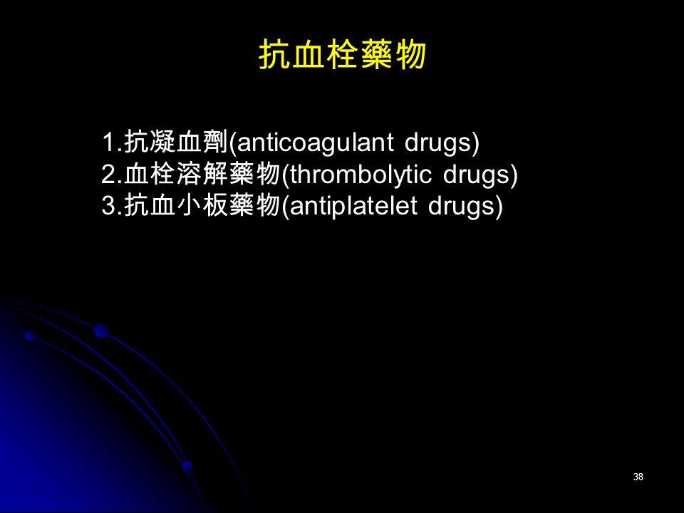 38 抗血栓藥物 1.抗凝血劑 (anticoagulant drugs) 2. 血栓溶解藥物 (thrombolytic drugs) 3.
