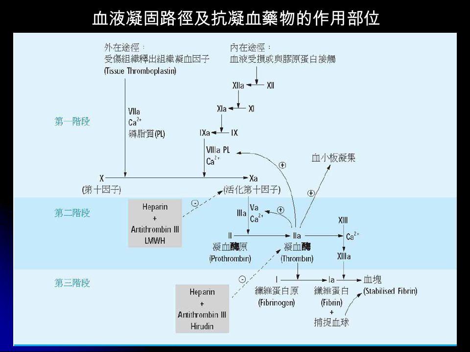 39 血液凝固路徑及抗凝血藥物的作用部位