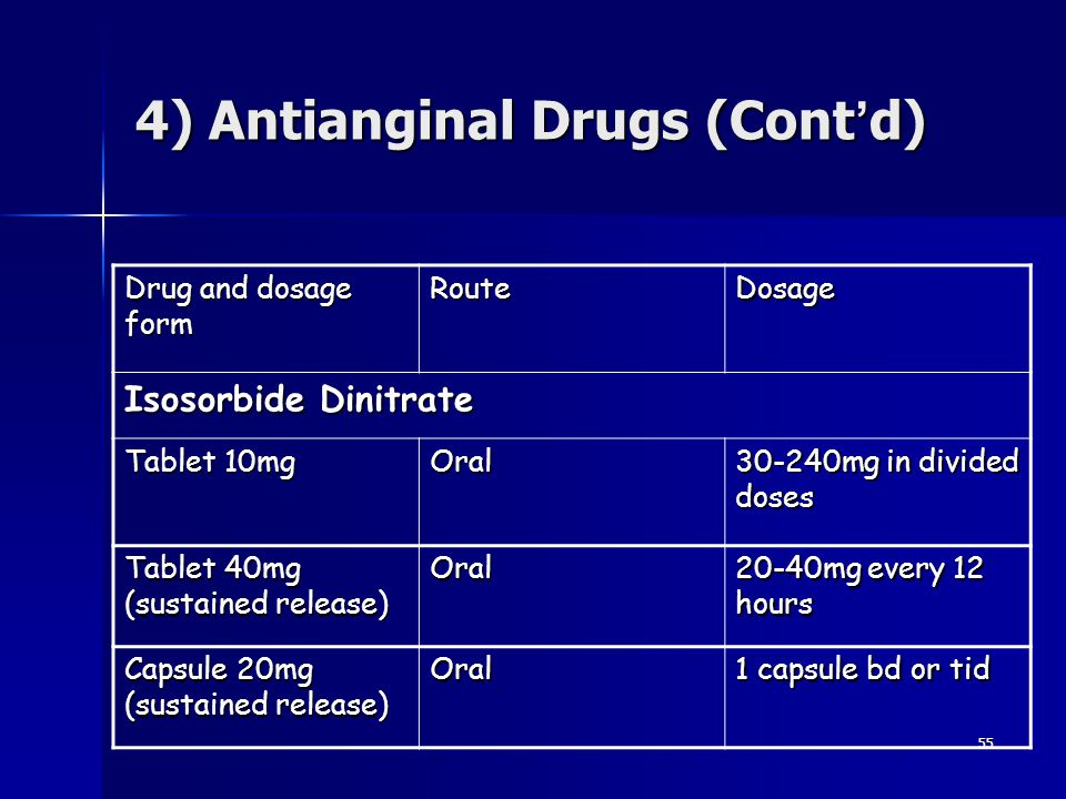 55 Drug and dosage form RouteDosage Isosorbide Dinitrate Tablet 10mg Oral 30-240mg in divided doses Tablet 40mg (sustained release) Oral 20-40mg every