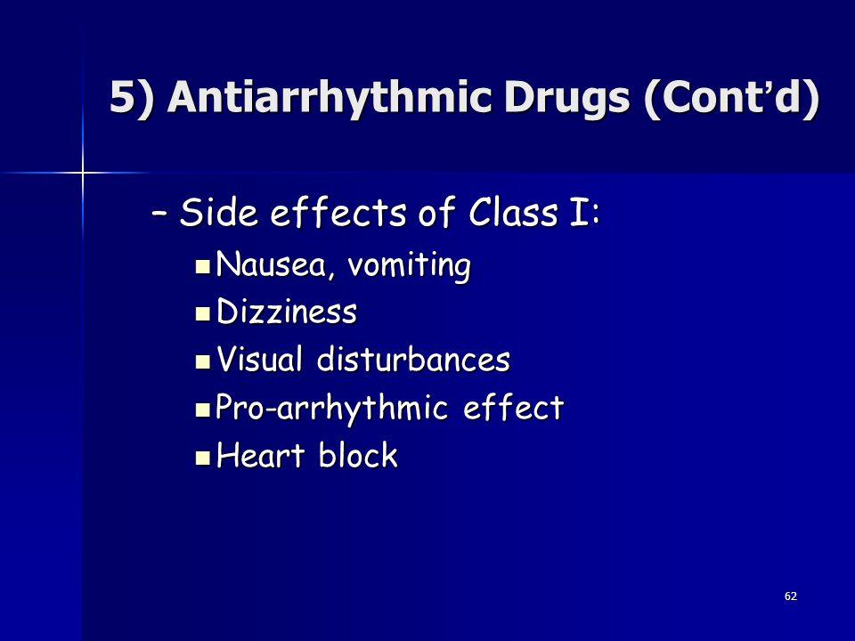 62 –Side effects of Class I: Nausea, vomiting Nausea, vomiting Dizziness Dizziness Visual disturbances Visual disturbances Pro-arrhythmic effect Pro-a