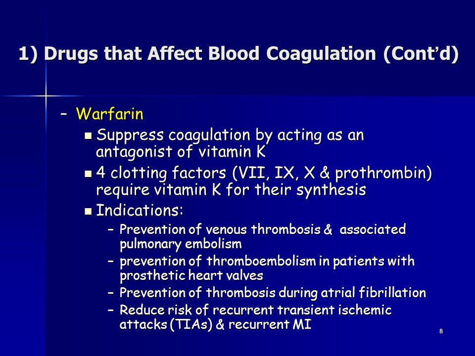 8 –Warfarin Suppress coagulation by acting as an antagonist of vitamin K Suppress coagulation by acting as an antagonist of vitamin K 4 clotting facto