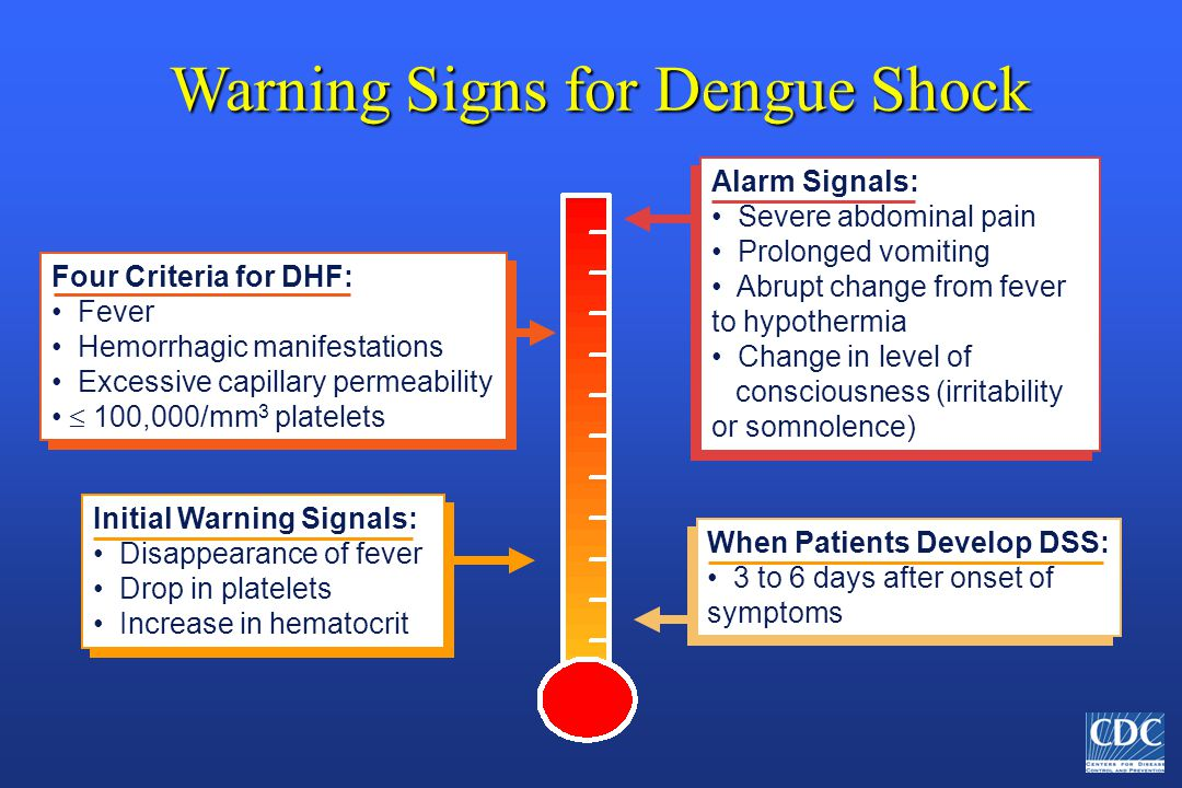 Warning Signs for Dengue Shock When Patients Develop DSS: 3 to 6 days after onset of symptoms When Patients Develop DSS: 3 to 6 days after onset of symptoms Initial Warning Signals: Disappearance of fever Drop in platelets Increase in hematocrit Initial Warning Signals: Disappearance of fever Drop in platelets Increase in hematocrit Alarm Signals: Severe abdominal pain Prolonged vomiting Abrupt change from fever to hypothermia Change in level of consciousness (irritability or somnolence) Alarm Signals: Severe abdominal pain Prolonged vomiting Abrupt change from fever to hypothermia Change in level of consciousness (irritability or somnolence) Four Criteria for DHF: Fever Hemorrhagic manifestations Excessive capillary permeability  100,000/mm 3 platelets Four Criteria for DHF: Fever Hemorrhagic manifestations Excessive capillary permeability  100,000/mm 3 platelets