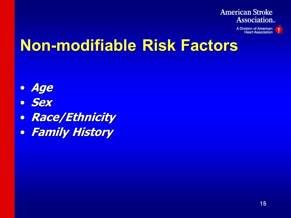 15 Non-modifiable Risk Factors AgeAge SexSex Race/EthnicityRace/Ethnicity Family HistoryFamily History