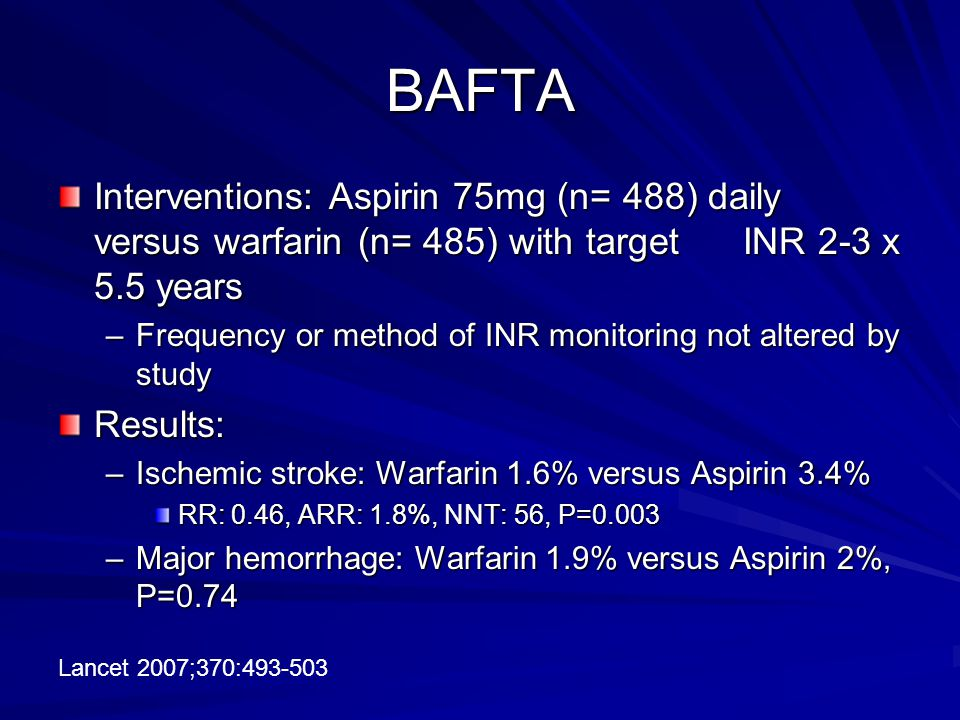BAFTA Interventions: Aspirin 75mg (n= 488) daily versus warfarin (n= 485) with target INR 2-3 x 5.5 years –Frequency or method of INR monitoring not altered by study Results: –Ischemic stroke: Warfarin 1.6% versus Aspirin 3.4% RR: 0.46, ARR: 1.8%, NNT: 56, P=0.003 –Major hemorrhage: Warfarin 1.9% versus Aspirin 2%, P=0.74 Lancet 2007;370:493-503