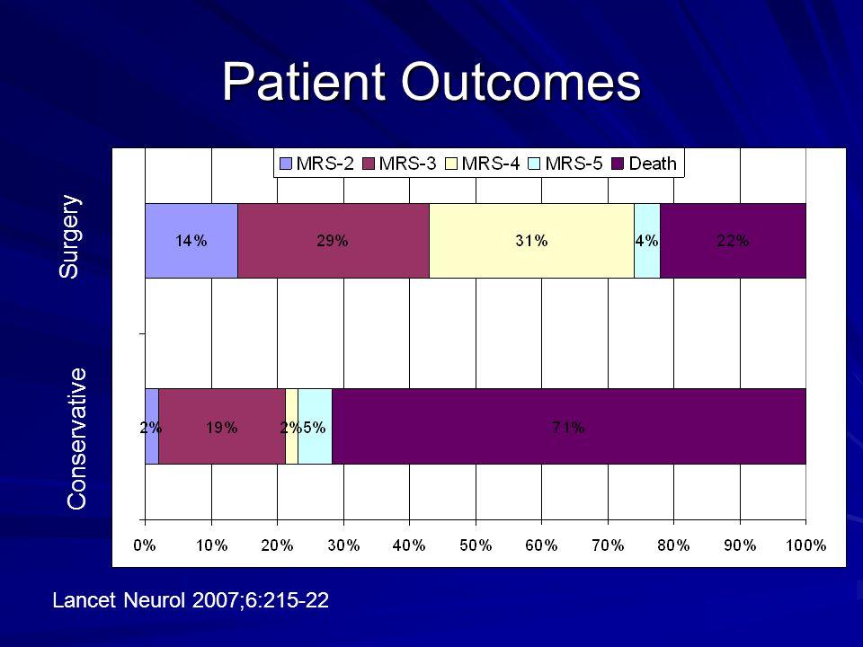 Patient Outcomes Surgery Conservative Lancet Neurol 2007;6:215-22