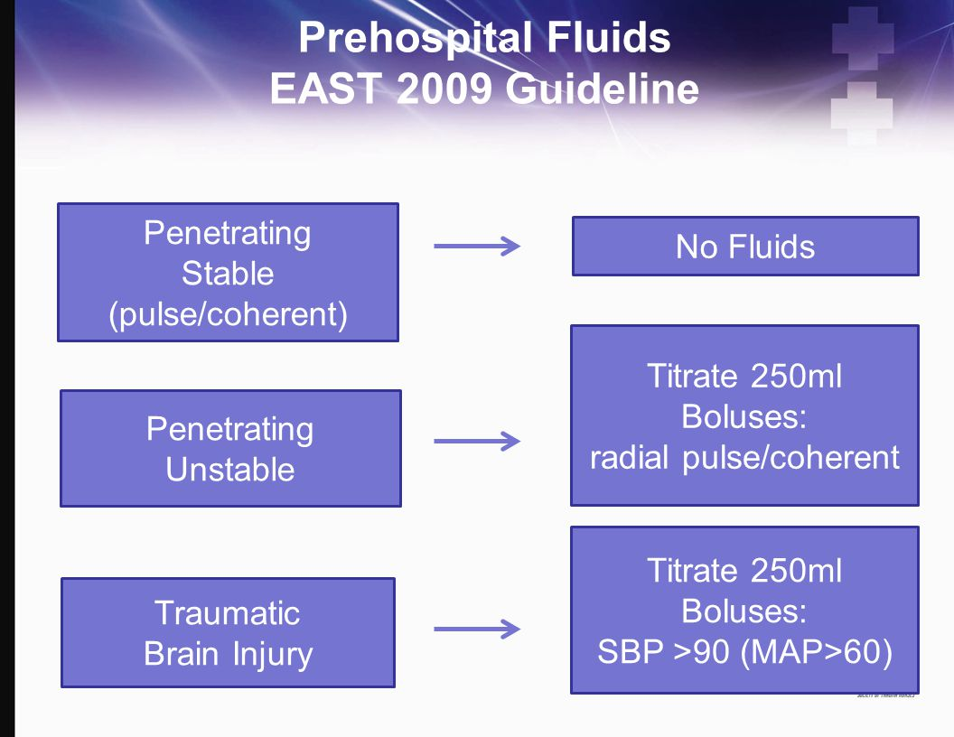 Prehospital Fluids EAST 2009 Guideline Penetrating Stable (pulse/coherent) No Fluids Penetrating Unstable Titrate 250ml Boluses: radial pulse/coherent