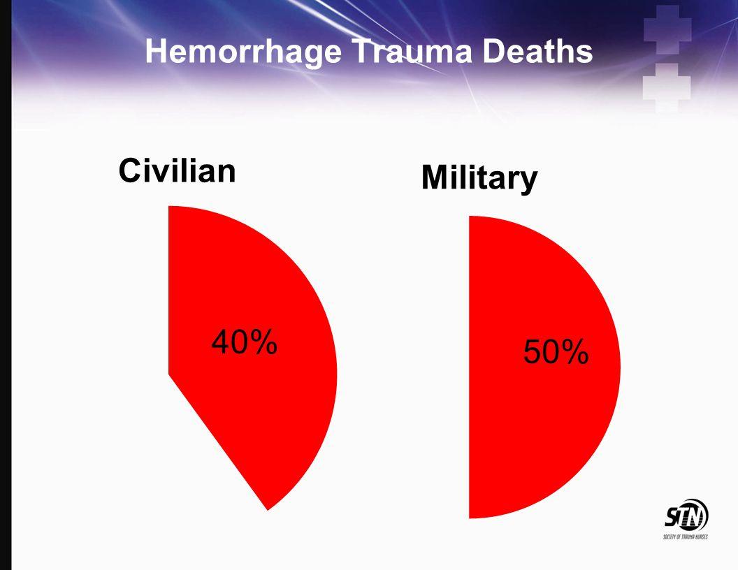 Resuscitate New Treatment Paradigm Stop The Bleeding