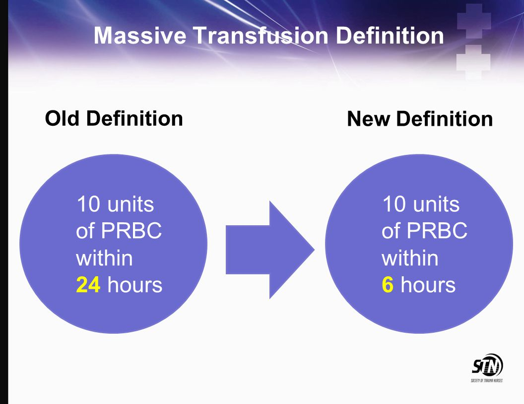 Massive Transfusion Definition Old Definition New Definition 10 units of PRBC within 24 hours 10 units of PRBC within 6 hours