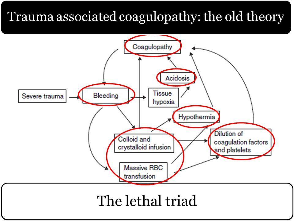 Evans JA, van Wessem KJ, McDougall D, Lee KA, Lyons T, Balogh ZJ. Epidemiology of traumatic deaths: comprehensive population-based assessment World J