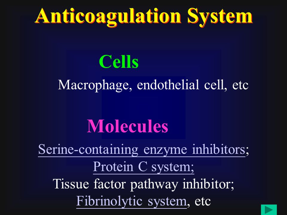 Anticoagulation System Macrophage, endothelial cell, etc Serine-containing enzyme inhibitorsSerine-containing enzyme inhibitors; Protein C system; Pro