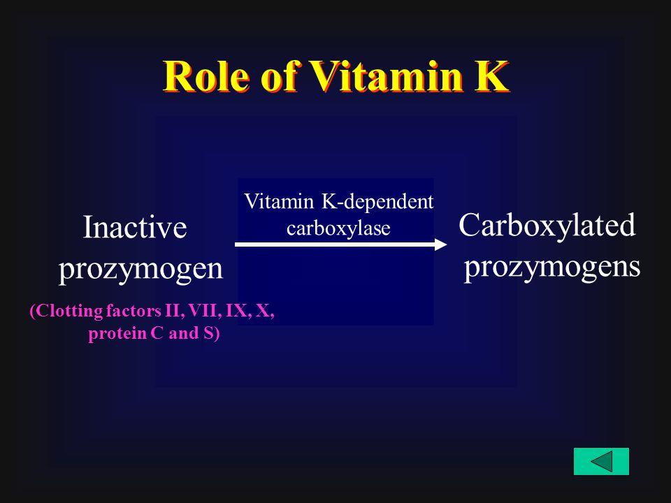 Role of Vitamin K Inactive prozymogen Carboxylated prozymogens Vitamin K-dependent carboxylase (Clotting factors II, VII, IX, X, protein C and S)