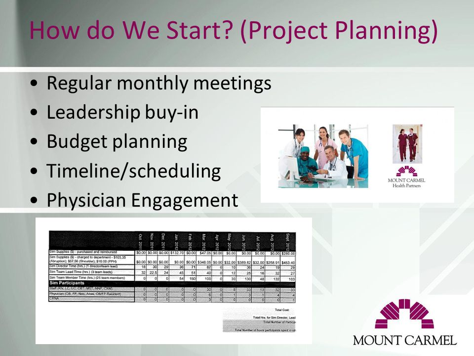 How do We Start? (Project Planning) Regular monthly meetings Leadership buy-in Budget planning Timeline/scheduling Physician Engagement