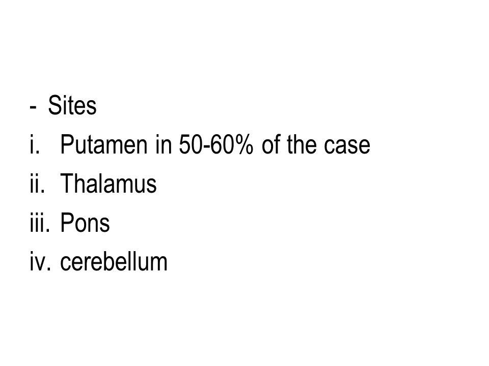 -Sites i.Putamen in 50-60% of the case ii.Thalamus iii.Pons iv.cerebellum