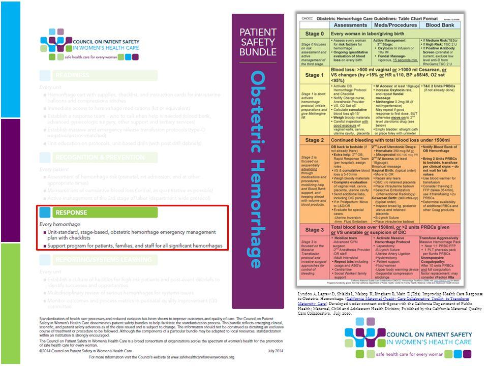 Slide 29 Lyndon A, Lagrew D, Shields L, Melsop K, Bingham B, Main E (Eds). Improving Health Care Response to Obstetric Hemorrhage. (California Materna