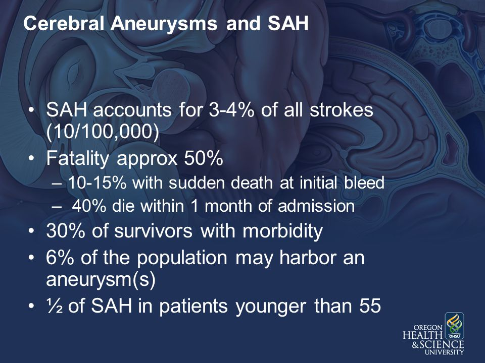 Cerebral Aneurysms and SAH SAH accounts for 3-4% of all strokes (10/100,000) Fatality approx 50% –10-15% with sudden death at initial bleed – 40% die within 1 month of admission 30% of survivors with morbidity 6% of the population may harbor an aneurysm(s) ½ of SAH in patients younger than 55