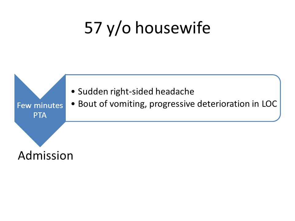 57 y/o housewife Admission Few minutes PTA Sudden right-sided headache Bout of vomiting, progressive deterioration in LOC
