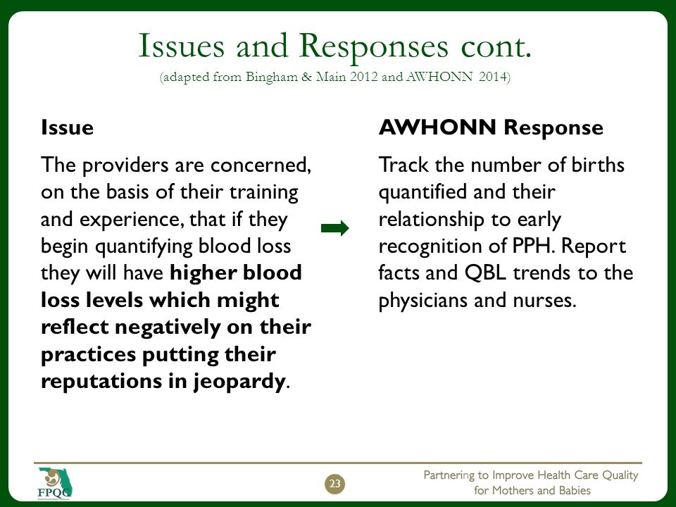 Issues and Responses cont. (adapted from Bingham & Main 2012 and AWHONN 2014) Issue The providers are concerned, on the basis of their training and ex