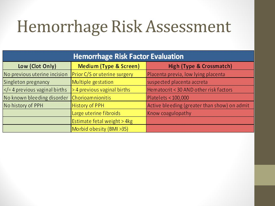 References http://mail.ny.acog.org/website/Optimizing_Hemorrhage/Sim ulation_Drills.pdf http://mail.ny.acog.org/website/Optimizing_Hemorrhage/Sim ulation_Drills.pdf http://mail.ny.acog.org/website/optimizing_hemorrhage/defi nition_early_recognition.pdf http://mail.ny.acog.org/website/optimizing_hemorrhage/defi nition_early_recognition.pdf http://www.pqcnc.org/documents/fpqc/FPQCOHIHospitalImp lementationGuide.pdf http://www.pqcnc.org/documents/fpqc/FPQCOHIHospitalImp lementationGuide.pdf http://www.cmqcc.org/resources/ob_hemorrhage/protocols_ guidelines http://www.cmqcc.org/resources/ob_hemorrhage/protocols_ guidelines