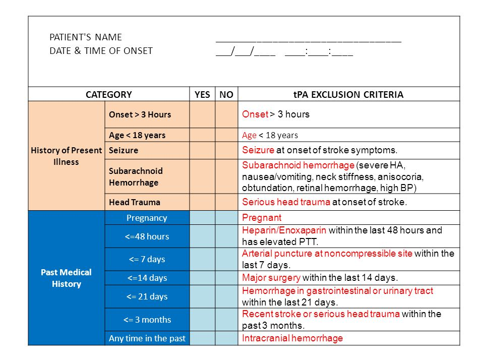 PATIENT'S NAME ___________________________________ DATE & TIME OF ONSET___/___/____ ____:____:____ CATEGORYYESNOtPA EXCLUSION CRITERIA History of Pres