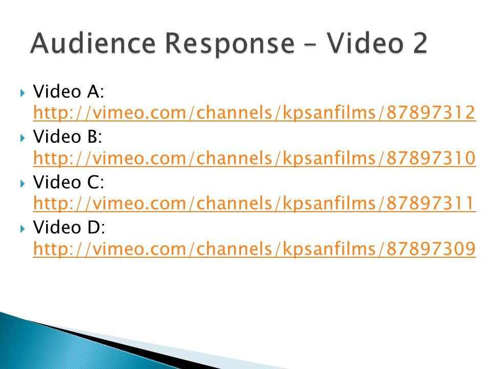  Video A: http://vimeo.com/channels/kpsanfilms/87897312 http://vimeo.com/channels/kpsanfilms/87897312  Video B: http://vimeo.com/channels/kpsanfilms