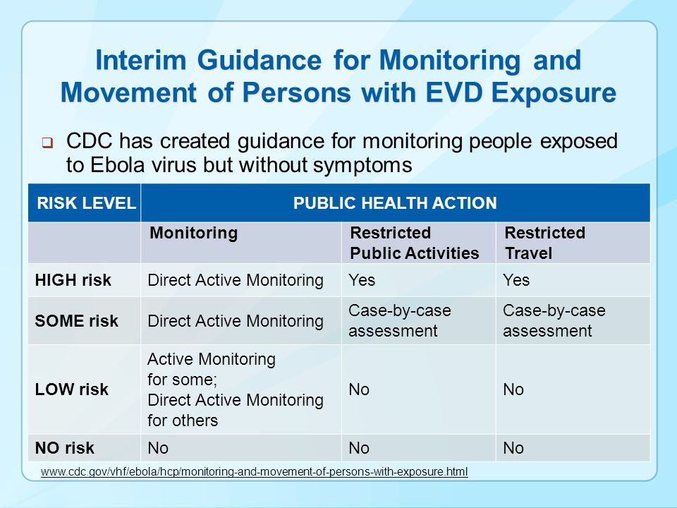 Interim Guidance for Monitoring and Movement of Persons with EVD Exposure  CDC has created guidance for monitoring people exposed to Ebola virus but