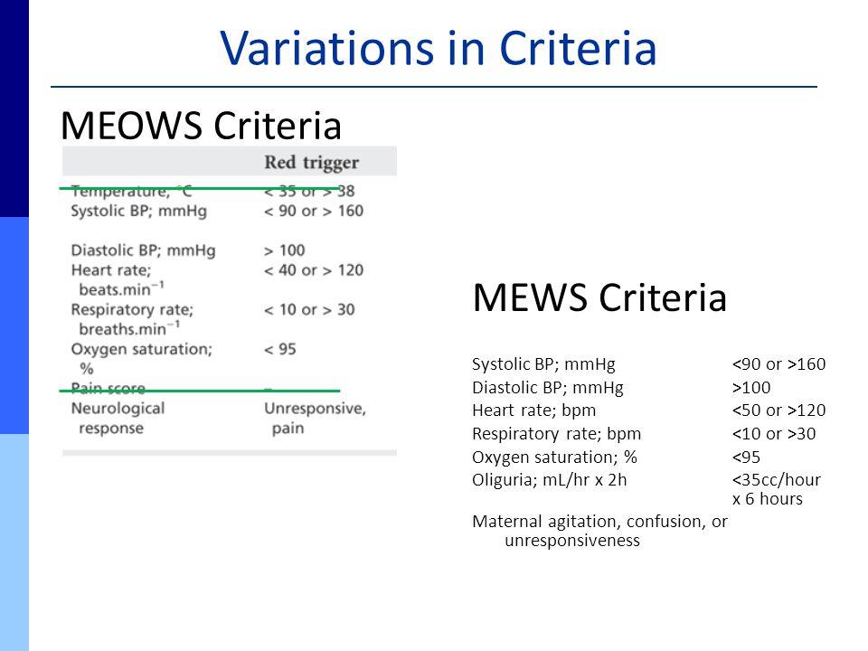 Variations in Criteria MEOWS Criteria MEWS Criteria Systolic BP; mmHg 160 Diastolic BP; mmHg >100 Heart rate; bpm 120 Respiratory rate; bpm 30 Oxygen saturation; %<95 Oliguria; mL/hr x 2h<35cc/hour x 6 hours Maternal agitation, confusion, or unresponsiveness