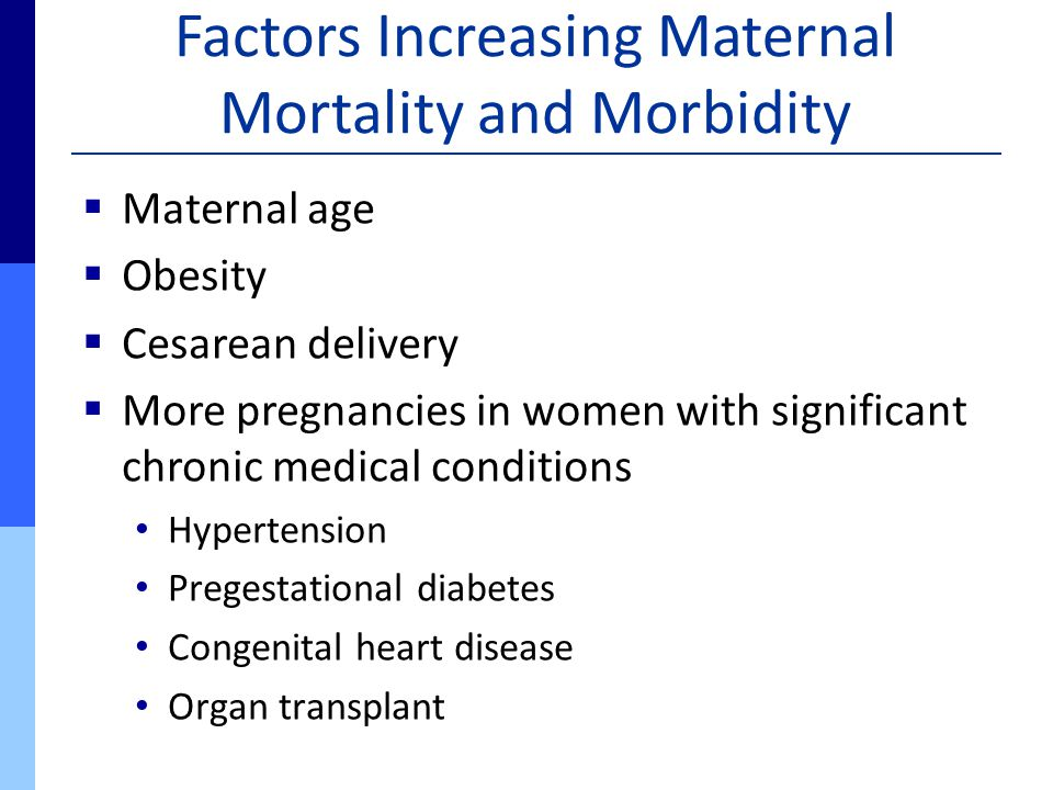 Factors Increasing Maternal Mortality and Morbidity  Maternal age  Obesity  Cesarean delivery  More pregnancies in women with significant chronic