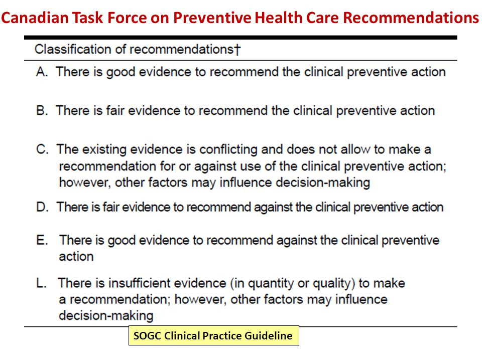 Canadian Task Force on Preventive Health Care Recommendations SOGC Clinical Practice Guideline