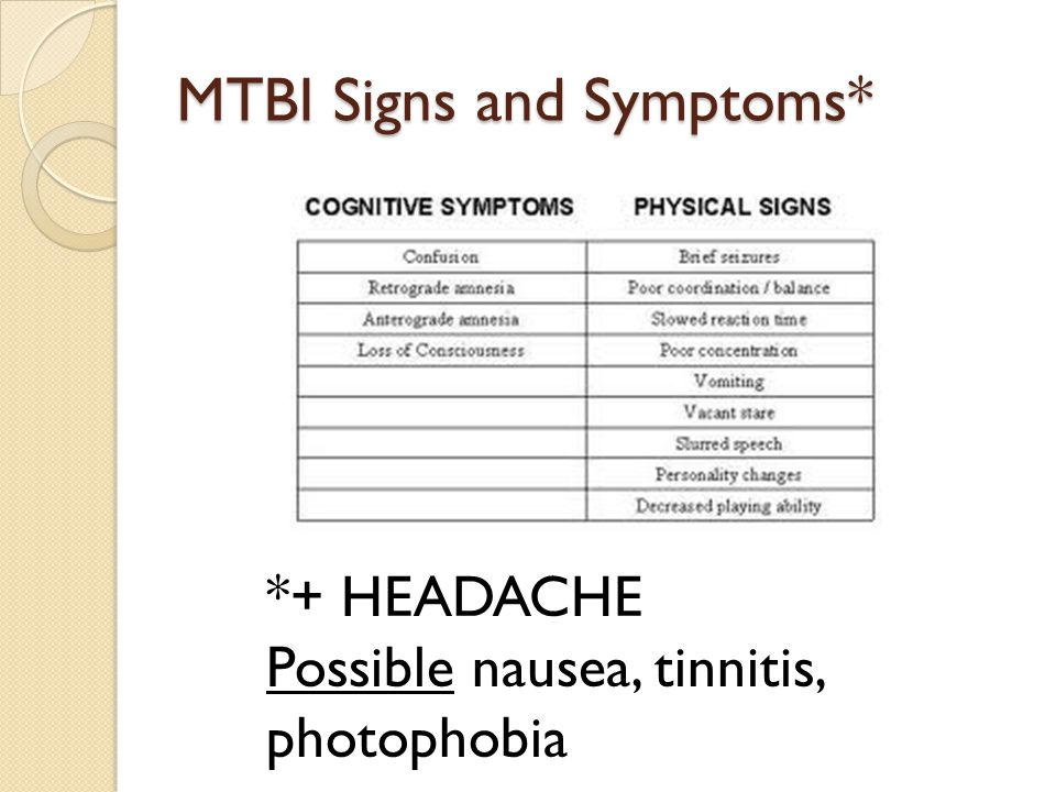 MTBI Signs and Symptoms* *+ HEADACHE Possible nausea, tinnitis, photophobia