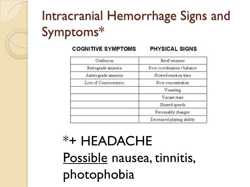 Intracranial Hemorrhage Signs and Symptoms* *+ HEADACHE Possible nausea, tinnitis, photophobia