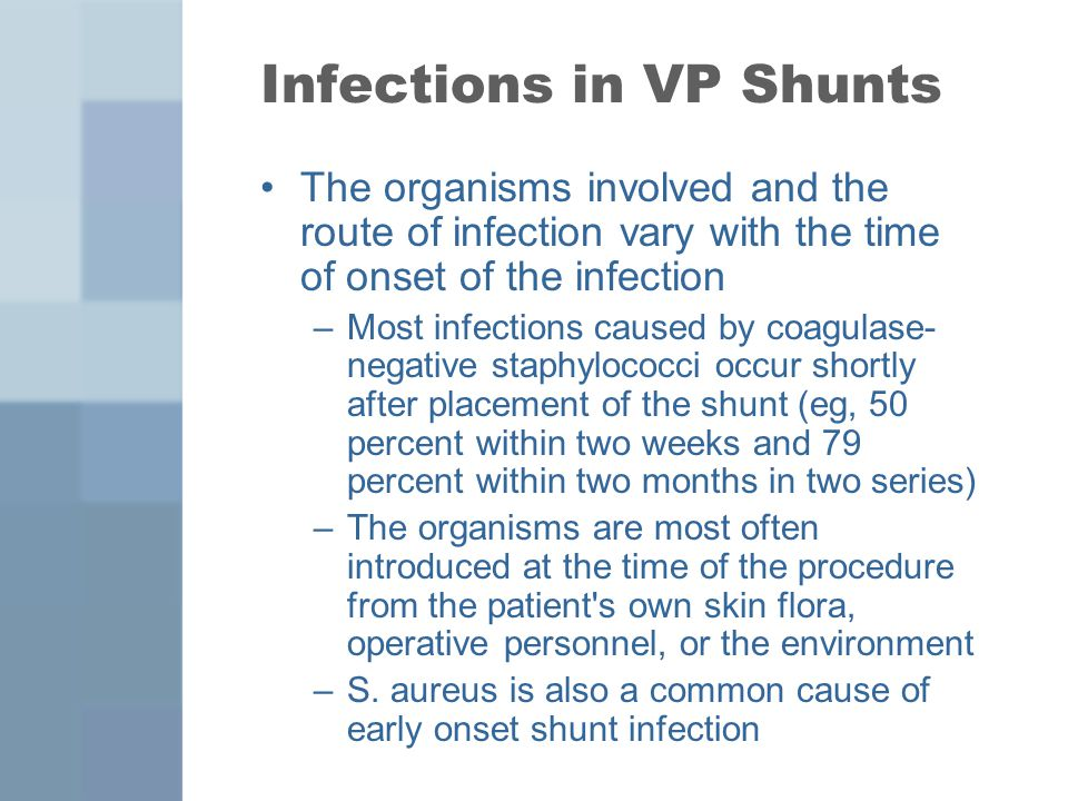 Infections in VP Shunts The organisms involved and the route of infection vary with the time of onset of the infection –Most infections caused by coag