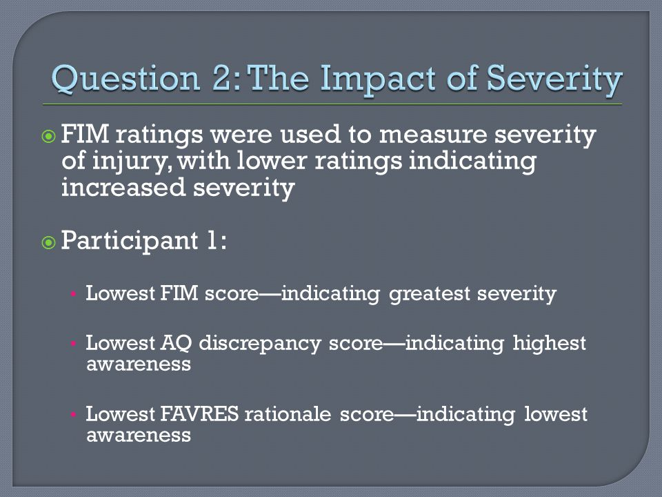  FIM ratings were used to measure severity of injury, with lower ratings indicating increased severity  Participant 1: Lowest FIM score—indicating greatest severity Lowest AQ discrepancy score—indicating highest awareness Lowest FAVRES rationale score—indicating lowest awareness