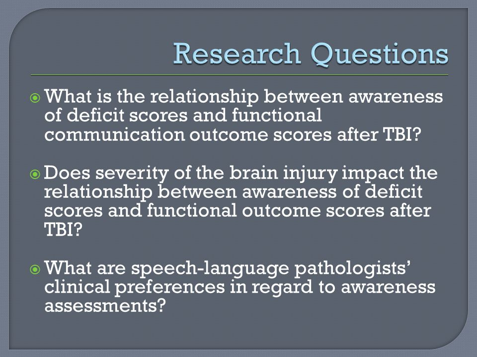  What is the relationship between awareness of deficit scores and functional communication outcome scores after TBI.