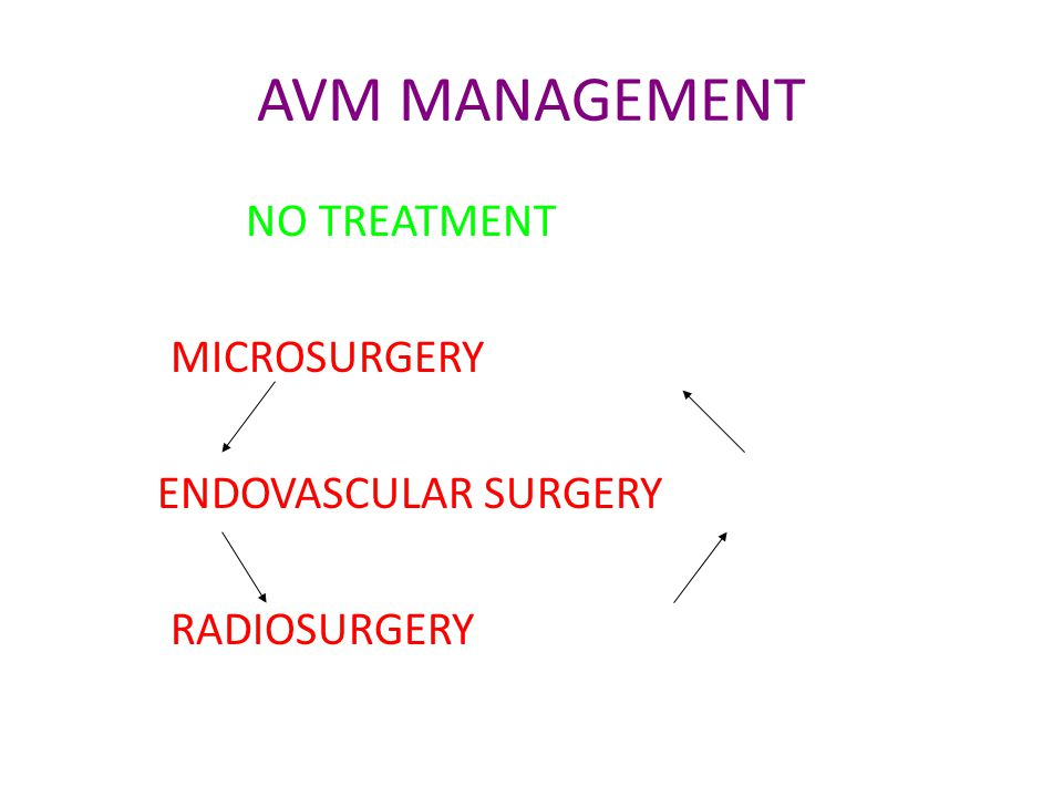 AVM MANAGEMENT NO TREATMENT MICROSURGERY ENDOVASCULAR SURGERY RADIOSURGERY
