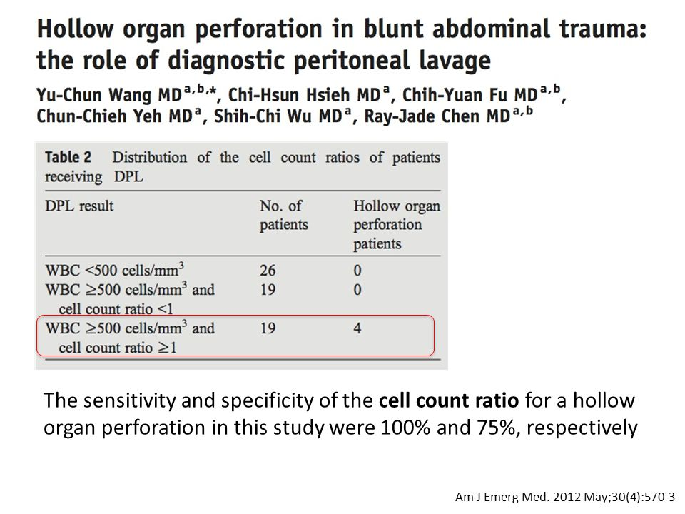 The sensitivity and specificity of the cell count ratio for a hollow organ perforation in this study were 100% and 75%, respectively Am J Emerg Med. 2