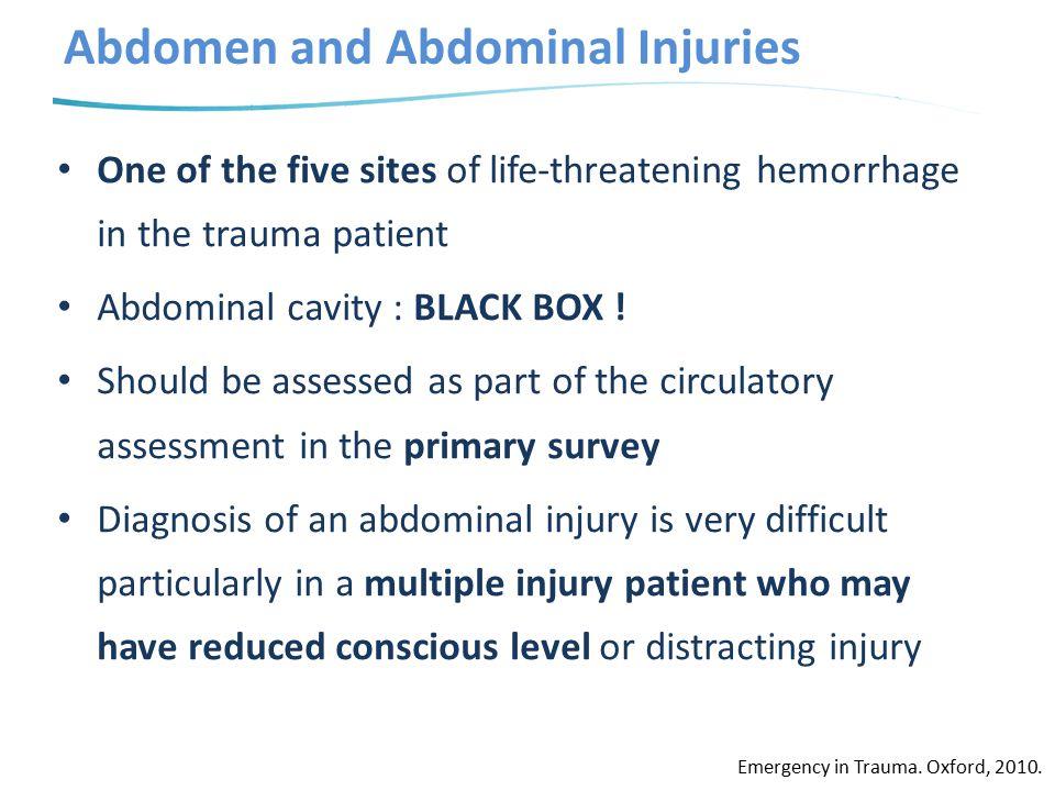 Spectrum of emergent operations J Trauma 2005;58:657–662 Emergency Abdominal Surgery in Trauma = 48%