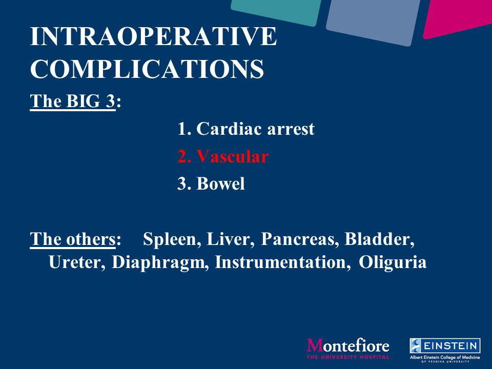 INTRAOPERATIVE COMPLICATIONS The BIG 3: 1. Cardiac arrest 2. Vascular 3. Bowel The others: Spleen, Liver, Pancreas, Bladder, Ureter, Diaphragm, Instru