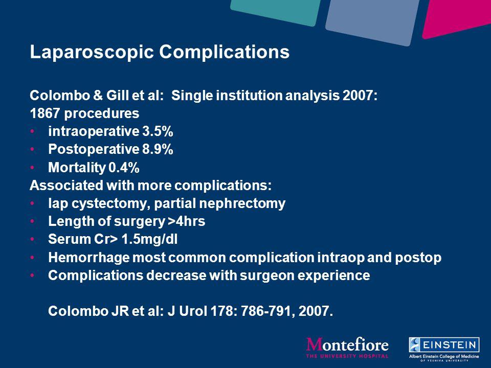 Laparoscopic Complications Colombo & Gill et al: Single institution analysis 2007: 1867 procedures intraoperative 3.5% Postoperative 8.9% Mortality 0.