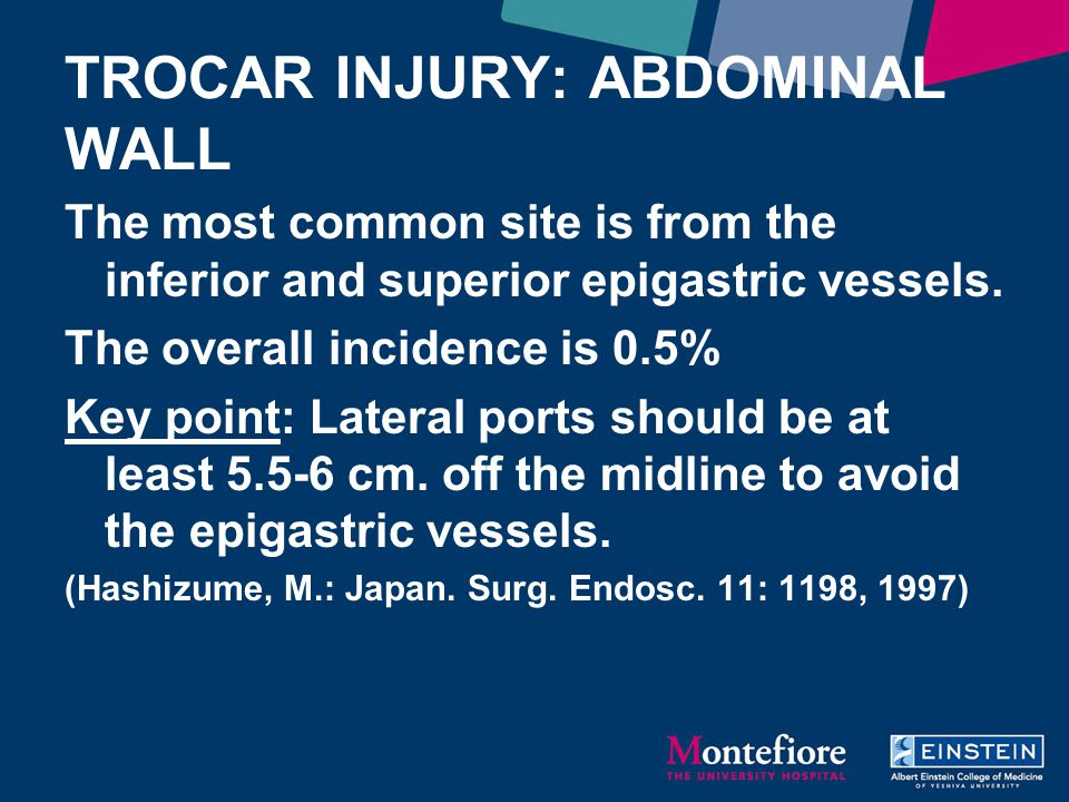 TROCAR INJURY: ABDOMINAL WALL The most common site is from the inferior and superior epigastric vessels. The overall incidence is 0.5% Key point: Late