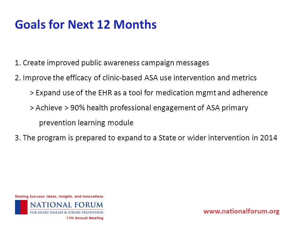 www.nationalforum.org Goals for Next 12 Months 1.