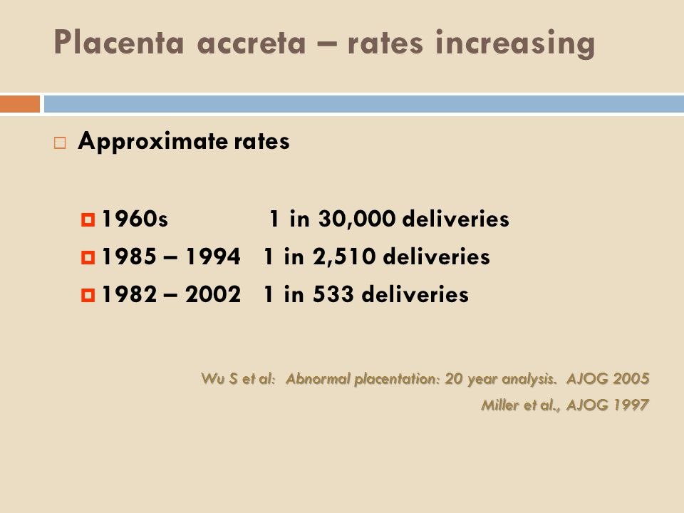 Placenta accreta – rates increasing  Approximate rates  1960s 1 in 30,000 deliveries  1985 – 1994 1 in 2,510 deliveries  1982 – 2002 1 in 533 deliveries Wu S et al: Abnormal placentation: 20 year analysis.