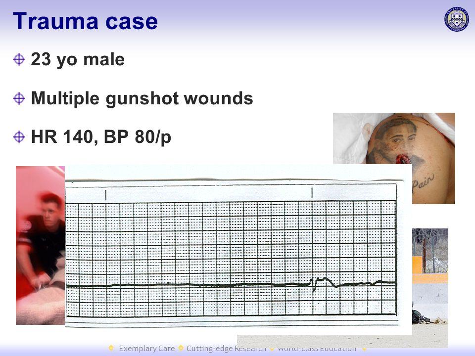  Exemplary Care  Cutting-edge Research  World-class Education  Trauma case 23 yo male Multiple gunshot wounds HR 140, BP 80/p