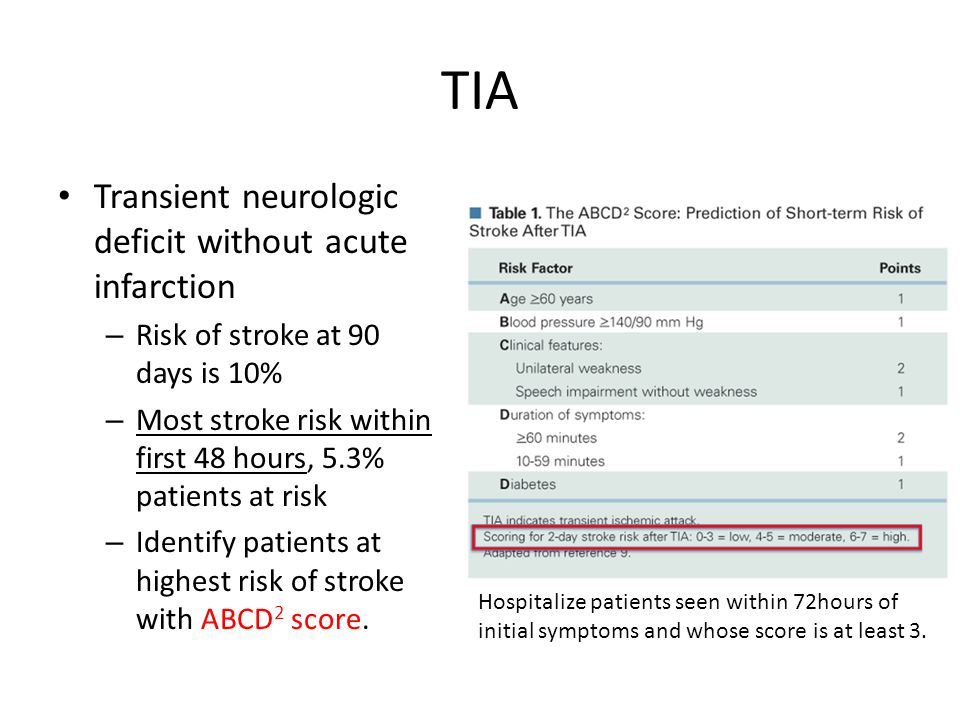 TIA Transient neurologic deficit without acute infarction – Risk of stroke at 90 days is 10% – Most stroke risk within first 48 hours, 5.3% patients at risk – Identify patients at highest risk of stroke with ABCD 2 score.