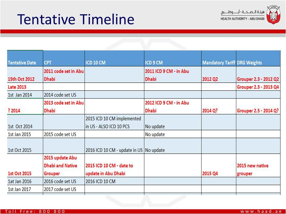Tentative Timeline