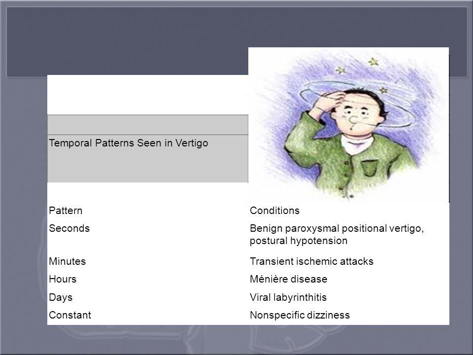 Temporal Patterns Seen in Vertigo PatternConditions SecondsBenign paroxysmal positional vertigo, postural hypotension MinutesTransient ischemic attack